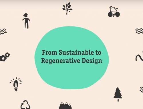 From Sustainable to Regenerative Design by Daniel Wahl