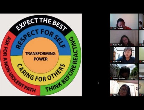 How We Conducted an Online Transforming Power Session