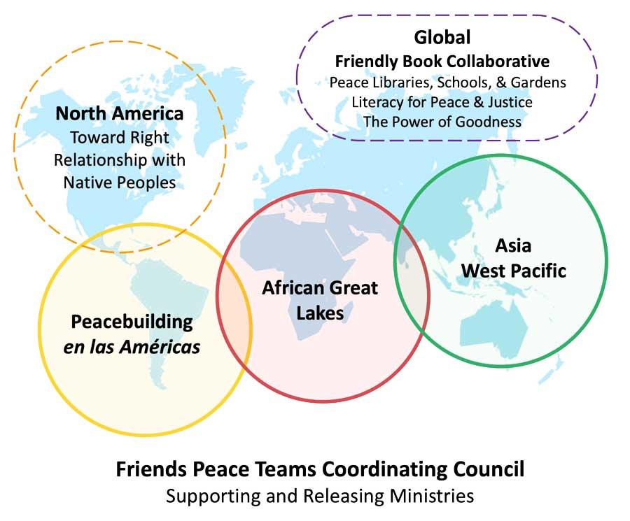Friends Peace Teams Organizational Chart Spring 2021