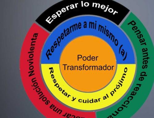 AVP Guatemala: Promoting AVP Online Workshops